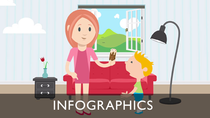 infographics videos from our video productions