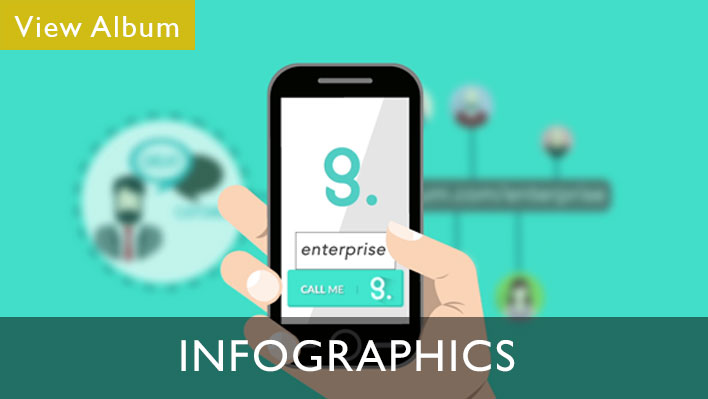 infographics video video album from our video productions