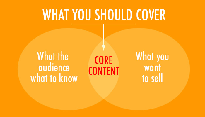 Core content should be the focus