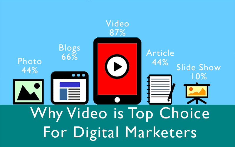 video is top choice for digital marketers